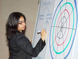 Sabrina Bandali, North American Chapter President, drawing charts for Professor Hull's  session 2010.